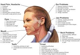 I did try botox injections from the dentist as well for tmj disorder (neurologist injects different points). What Treatments Are Covered By Medical Insurance For Tmd Tmj Dental Medical Billing