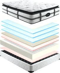 Simmons Beautyrest Black Pillow Top Mattress Simmons Beautyrest