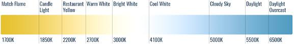 4200k Color Chart Know What Is Colour Temperature Find Detailed Explanation