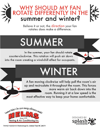 direction of ceiling fan for winter months hbm blog