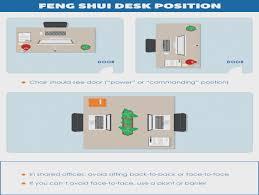 office desk feng shui. Plain Office Feng Shui Office Desk Position V 4 Experimental Photo How Your    Shui Intended Office Desk