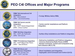 Peo C4i Peo Space Systems Overview Pdf Free Download