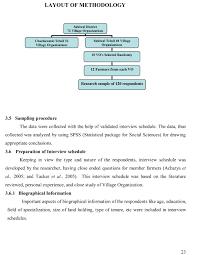 025 Dissertation Methodology Engineering Mobdro Apps
