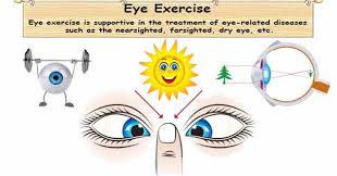 Tibetan Eye Chart Exercises Eye Exercises Vision Improvement Improve Eyesight Exercises