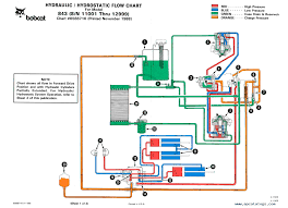 bobcat 642b starter wire diagram wiring diagram libraries bobcat alternator wiring diagram starter wiring diagram third levelbobcat alternator diagram wiring database library prestolite alternator
