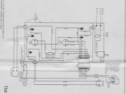 wiring diagram for coleman mobile home furnace the wiring intertherm mobile home wiring diagram automotive