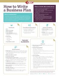 Help On How To Write A Business Plan Cbdc