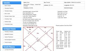 Free Rashi Chart Rational Astrological Chart Free Reading Online Vedic