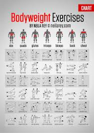 get fit without weights bodyweight exercises chart