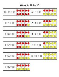 Making 10 Anchor Chart Ways To Make Ten Mini Anchor Chart