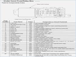 astonishing 2001 acura tl fuse box diagram pictures best image 2000 Acura TL Fuse Box Diagram 2000 acura tl fuse box 2001 acura tl fuse box diagram cairearts