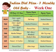 Diet Chart 6 Month Old Baby India 16 6 Months Baby Food Chart Week 2 Indian Baby Food Food