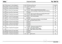 2014 nissan rogue fuse diagram wiring diagram expert nissan rogue fuse box manual e book 2014 nissan rogue fuse diagram