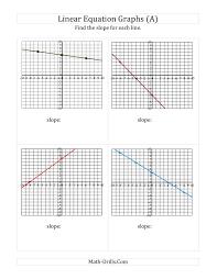 graphing linear equations official tutor com blog