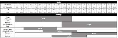 Burton Binding Size Chart Uk Size Charts For Rome Snowboard Boots And Bindings