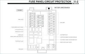 96 maxima fuse box diagram interior nissan location electrical work full size of 96 maxima fuse box diagram nissan location 1996 interior ford van for library