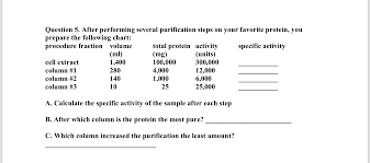 Protein Purification Chart Solved Question 5 After Performing Several Purification