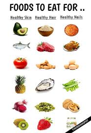 Mobile Apps Fan On Healthy Eating Healthy Hair Health