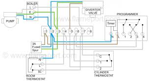 wiring diagram s plan central heating and hot water system with central heating wiring diagram y plan at S Plan Central Heating Wiring Diagram