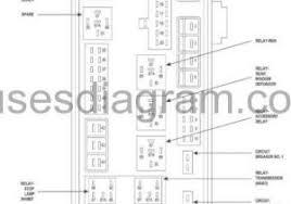chrysler 300c 2006 front fuse panel diagram wiring diagram byblank 2006 chrysler 300 cigarette lighter fuse at Fuse Box Chrysler 300