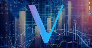 Vechain Vet Analysis Vet Surges 22 Against Usd In A Day