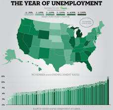 State By State Unemployment Rate Growth Infographic The