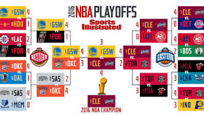 2015 Nba Playoffs Tv Times Full Schedule And Bracket