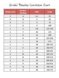 Lexile Grade Level Chart Lexile Grade Level Conversion Chart Bedowntowndaytona Com
