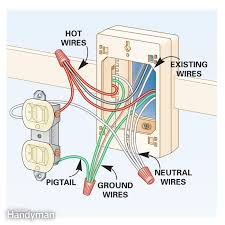 how to add outlets easily surface wiring the family handyman figure b wiring at existing outlet
