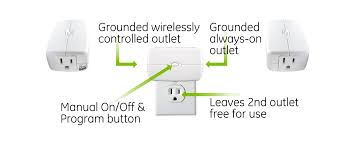 ge z wave plug in smart switch jasco ge z wave smart controls work all z wave compatible gateways to allow control from any mobile device functions vary depending on gateway or