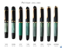 20 German Pens From The 50s 60s That Show The Pervasiveness
