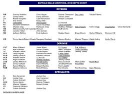 Buffalo Bills Defensive Depth Chart Buffalo Bills Release Depth Chart Without Tipping Starting