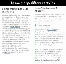 Style Guide Template Word How To Create A Content Style Guide To Improve Your Blogs Quality