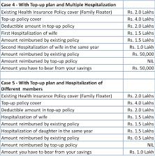 Blog - We Love Financial Planning