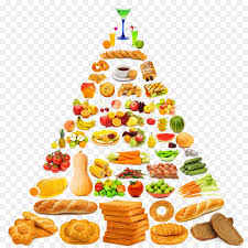 junk food pyramid. Modren Food Junk Food Food Pyramid Fast Eating  Junk On Pyramid