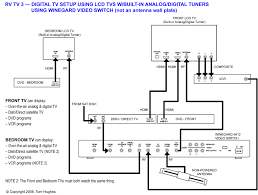 direct tv satellite dish wiring diagram for my directv Wiring Diagram For Directv Hd Dvr direct tv satellite dish wiring diagram in 03 winegard 6412 digital rv setup without av receiver wiring diagram for directv dvr