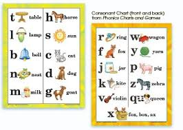 Consonant Chart From Phonics Charts And Games Make These