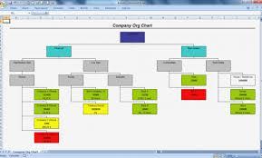 Online Organization Chart Maker Free Bedowntowndaytona Com