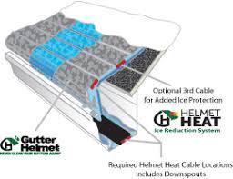 rain gutter heat tape.  Heat Prevent Ice Dams Throughout Rain Gutter Heat Tape K
