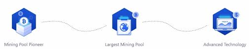 I am sure you are here because you like the idea of investment in bitcoin mining, and you want to know if it currently, its wallet supports bitcoin cash. 9 Best Bitcoin Mining Pools Legit Sites 2021 Companies