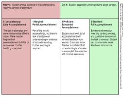 4.MD.4 - Assessment Tasks: Grade 4 Mathematics