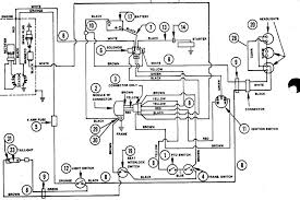 wiring diagram for ford 3000 tractor the wiring diagram ford 5000 tractor starter wiring diagram ford discover your wiring diagram