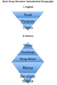 politics essay topics philosophy of art