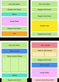 How Different CMS's Handle Content Blocks | CSS-Tricks