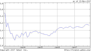 Dollar To Argentine Peso Chart Livinginpatagonia Com Blog Archive Argentine Peso Versus