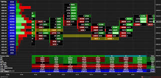 Nifty Order Flow Charts How To Enable Tick Replay Option In Ninjatrader 8 To Get