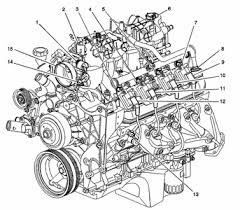 2003 chevrolet suburban 1500 engine diagram questions wyet helps 13 gif
