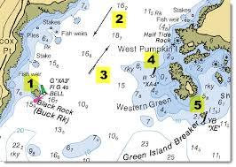 How To Read Sailing Charts Sailing Navigation Symbols For Safe Cruising