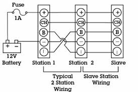 phone com systems dc power onboard Two Battery Wiring Diagram wiring diagram wiring_diagram search battery chargers
