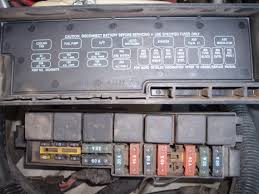 91 jeep cherokee short out jeep cherokee forum 1993 jeep cherokee fuse panel diagram at 1993 Jeep Cherokee Sport Fuse Box Diagram